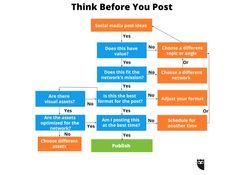 @hootsuite   Gesundes User Engagement: Rahmenbedingungen für Social Media-Postings  http://onlinemarketing.de/news/gesundes-user-engagement-rahmenbedingungen-fuer-social-media-postings