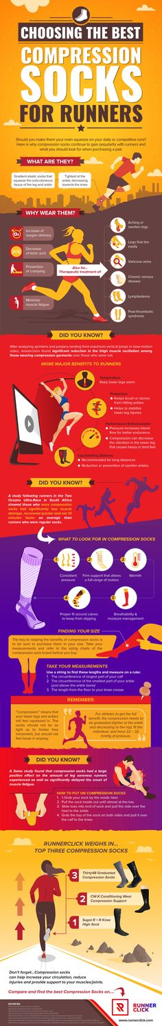 Do Compression Socks really work? Which pair should you buy? How do you put them on? Get all your questions answered right here in this infographic.