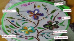 Embroidery desigsns -  blanket stitch flower design