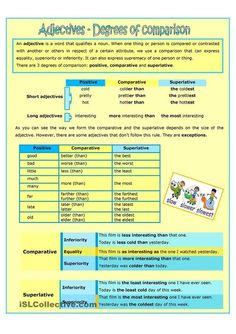 Degrees of comparison - English ESL Worksheets for distance learning and physical classrooms Adjectives Grammar, English Adjectives, English Grammar Worksheets, Grammar And Punctuation, Grammar And Vocabulary, Adverbs, Prepositions, English Teaching Materials, English Resources