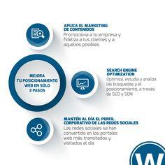 ¡Mejora tu posicionamiento web en solo 3 pasos! #infografia #infographics #marketing