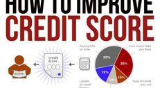 Establishing Enterprise Credit score and The Seven Steps to Success; Particular person Private credit score constructing begins when a person provides Improve Credit Score, Good Credit Score, Chase Credit, Sole Proprietorship, Steps To Success, The Seven, Financial Institutions, Debt, Scores