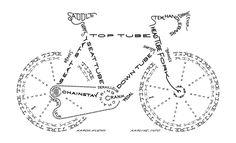 Bike tattoo with words