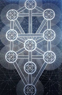 The Cabalic Tree of Life is a diagram that essentially shows one of many depictions of our journey through life.