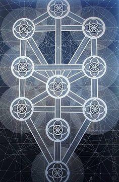 kabalah Tree of Life