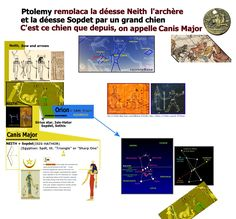 """The greek """"Canis major"""", big dog, was the egyptian goddesses Neith (the Archer) and Isis(the morning star and both Sirius)"""