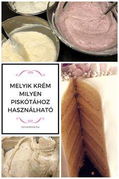 Macaron Flavors, Macaron Recipe, Smoothie Fruit, Vanilla Macarons, Milk Nutrition, Torte Cake, Baking And Pastry, Cake Tutorial, Frosting Recipes