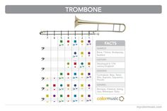 How to play the trombone in ColorMusic.