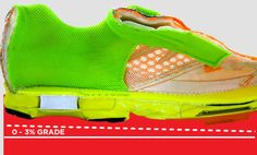 """Wonder what """"drop"""" is in a fitness shoe? Read this, because it's a big factor in what you choose."""