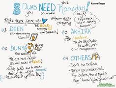8 Dua's for Ramadan - Kareem Elsayed