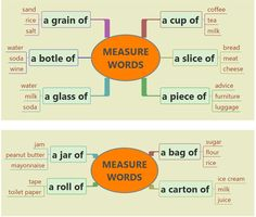 Using Measure Words - learn English,measure,words,english