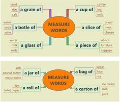 Using Measure Words - #LearnEnglish #Measurewords #EnglishVocabulary @English4Matura