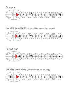 http://www.geepi.fr/focus-sur-un-emetteurrecepteur-de-radionique-meconnu-la-table-dasklepios/