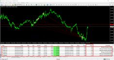 Eurusd From Flat To Trend Trades Screenshots Day Trading