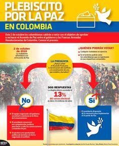 #Infografia Plebiscito por la Paz en Colombia Este 2 de octubre los colombianos saldrán a votar con el objetivo de aprobar o rechazar el Acuerdo de Paz entre el gobierno y las Fuerzas Armadas Revolucionarias de Colombia.  Conoce el proceso.  Fuente: Notimex  @Candidman   #Infografias 2 de Oc 2 de Octubre Acuerdo Candidman Colombia Colombiano FARC Gobierno Infografía Octubre Paz Plebiscito Votación @candidman