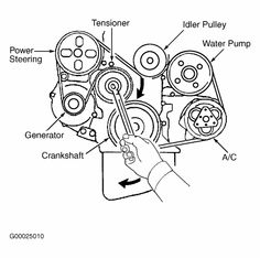 Image result for 2012 Ford Fusion Serpentine Belt Diagram