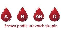 strava podle krevnich skupin
