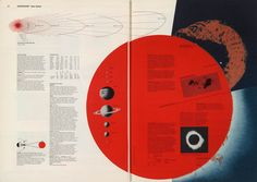 Designspiration — Bauhaus Mapping: Herbert Bayer's Innovative Atlas Herbert Bayer, Information Design, Information Graphics, Graphic Design Print, Graphic Design Illustration, Bauhaus, Chicago Design Museum, Planet Books, Cabinet D Architecture