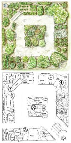 5 year garden plan