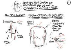 #tips Louie del Carmen - Clothing Folds & Creases I
