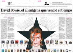 David Bowie, the alien that conquered time