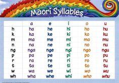 Maori chart: Syllables