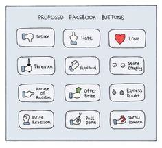 Proposed Facebook Button :)))