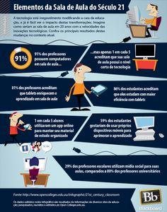 Infográfico_3_beneficios_Elementos_Sala_de_Aula                                                                                                                                                                                 Mais