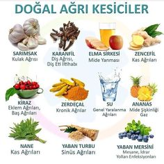 Natural pain killers Sorry it's in Turkish Health And Wellness, Health Tips, Health Fitness, Garden Care, Medicinal Plants, Natural Treatments, Health Remedies, Herbalism, Healthy Lifestyle