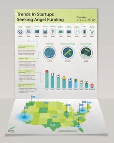 Trends in Startups: Seeking Angel Funding 2012 Business Funding, How To Raise Money, Startups, Fundraising, Infographics, Digital Marketing, Product Launch, Trends, Angel