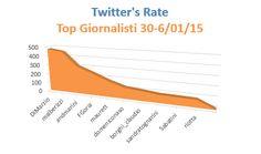 http://www.misurarelacomunicazione.it/wp-content/uploads/2014/12/6gennaio2.png