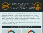 Mass Marketing  Versus Personalization