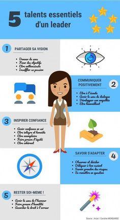 Leader-manager-management-work-work Source by lectureetlifestyle Formation Management, Leadership Coaching, Business Entrepreneur, Positive Attitude, Project Management, Business Planning, Marketing Digital, Personal Development, Positivity