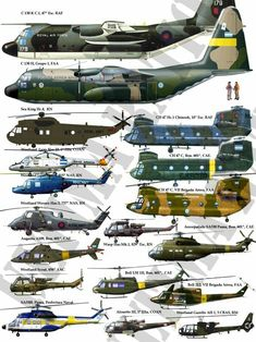 Military Helicopter, Military Weapons, Military Aircraft, Fighter Aircraft, Fighter Jets, Army Vehicles, Aircraft Design, Military Equipment, Aviation Art