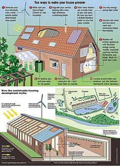 Ways to make your house greener