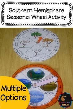 Seasons interactive activity - makes a good display. Summer, Winter, Spring, Autumn. Suitable for children aged 6 +. Great for Australia and New Zealand classrooms