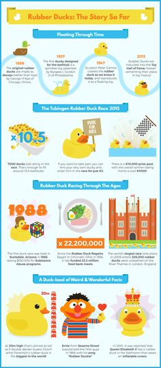 Every year, 7000 rubber ducks race through the German town of Tübingen. Explore this quirky local tradition and unearth the history of the rubber duck. Fund Raiser, Quack Quack, Chat Board, One Design, Rubber Duck, Bath Time, Fundraising, Austria, Switzerland
