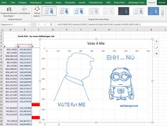 Excel XY-Diagramm erstellen. Mit einem einfachen XY Diagramm lassen sich Bilder erstellen - in unserem Beispiel Donald Trump versus Minion