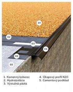 Okapový profil K 20, kamenný koberec - rez inštalovaným profilom  #ukončovacíprofil #kamennýkoberec #art4you