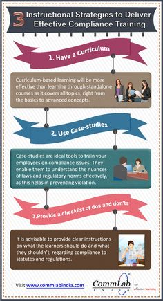 3 Instructional Strategies to Deliver Effective Compliance Training - An Infographic