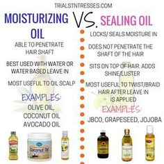 It is crucial to your hair regimen that you are able to differentiate a moisturizing oil vs. sealing oil so you know when to use which ones. Sealing Oil - Trials N Tresses Natural Hair Regimen, Natural Hair Care Tips, Natural Hair Tips, Natural Hair Growth, Natural Hair Journey, Natural Hair Styles, Relaxed Hair Regimen, Relaxed Hair Journey, Natural Haircare