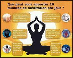 benefice 10 min meditation