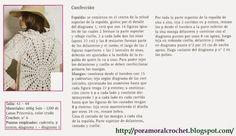 crochelinhasagulhas ganchillo Chaqueta Blanca Punt y Moda
