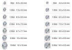 Emerald Cut Carat Size Chart Diamond Sizes Compare