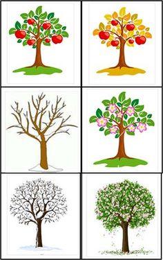 Nu har jag gjort ett material om träd i olika årstider.Materialet innehållerfärgfoton med ett träd i olika årstider, kort i 3 delarsorteringsövning - lottospel om träd i olika årstider, 4 brickor, 16…