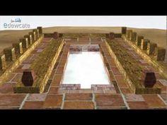Harappan Civilization - Indus Valley Civilization Ancient Indian History, Ancient World History, Bronze Age Civilization, Indus Valley Civilization, Ancient Aliens, Ancient Egypt, Harappan, Mohenjo Daro, Hindu Culture