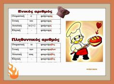 Learn Greek, Greek Language, Speech Therapy Activities, Kids Corner, Child Love, Lessons For Kids, Second Grade, Grammar, Teacher