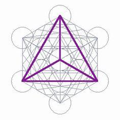 De flower of life aan de basis van al de geometrische fundamenten van onze aardse, fysieke 'realiteit'..