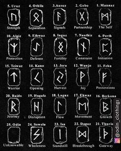 ✅The Viking Runes! ✅The Viking Runes! Viking Rune Tattoo, Norse Tattoo, Celtic Tattoos, Viking Tattoos, Wiccan Tattoos, Inca Tattoo, Indian Tattoos, 3d Tattoos, Tattoo Symbols