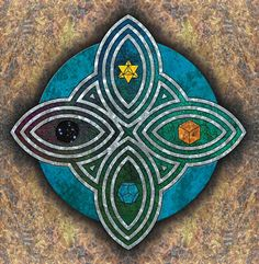 Fourth Dimension - My soul is ready to direct my physical form into a fourth dimensional perspective  with conscious awareness